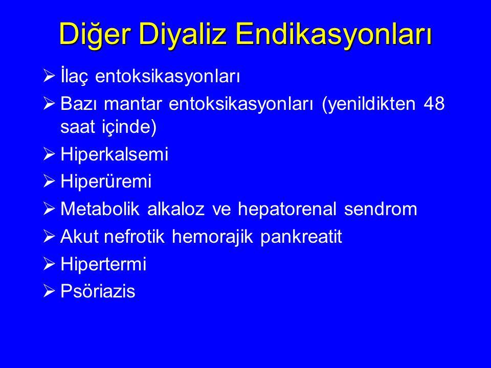 Diğer Diyaliz Endikasyonları  İlaç entoksikasyonları  Bazı mantar entoksikasyonları (yenildikten 48 saat içinde)  Hiperkalsemi  Hiperüremi  Metab