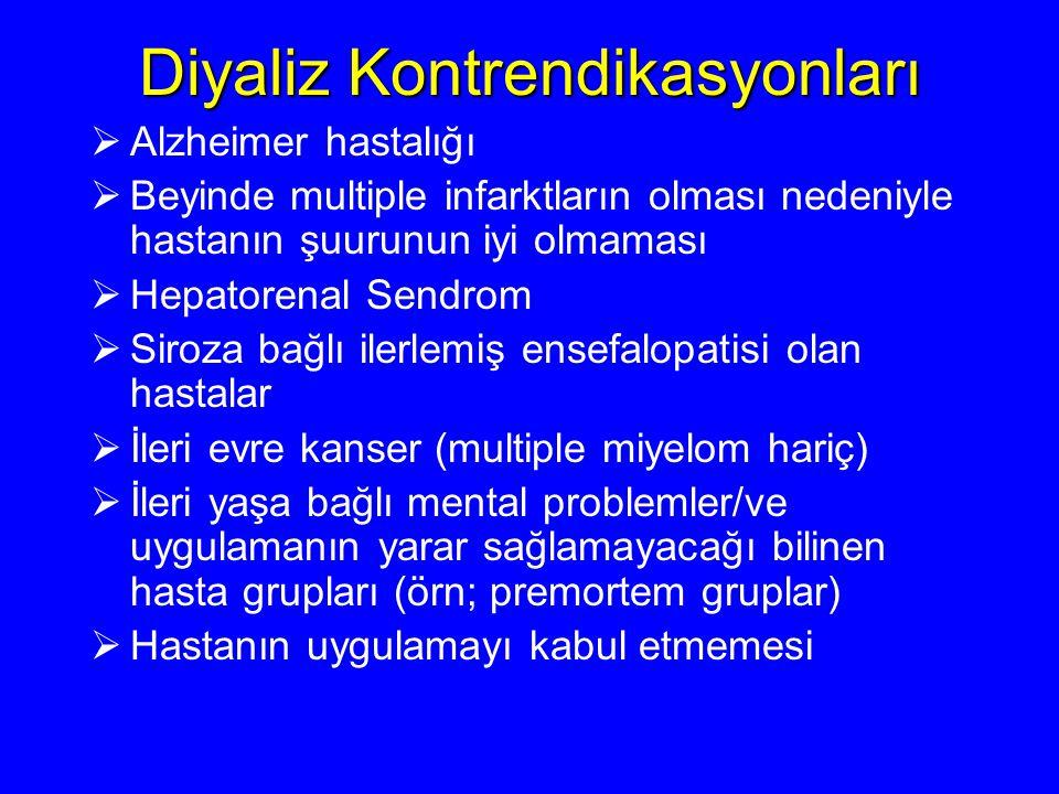 Diyaliz Kontrendikasyonları  Alzheimer hastalığı  Beyinde multiple infarktların olması nedeniyle hastanın şuurunun iyi olmaması  Hepatorenal Sendro