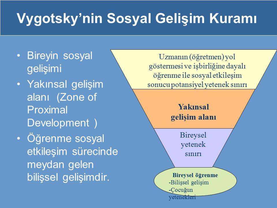 Vygotsky'nin Sosyal Gelişim Kuramı Bireyin sosyal gelişimi Yakınsal gelişim alanı (Zone of Proximal Development ) Öğrenme sosyal etkileşim sürecinde m