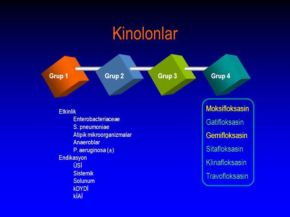Kinolonlar Grup 1Grup 2Grup 3Grup 4 Moksifloksasin Gatifloksasin Gemifloksasin Sitafloksasin Klinafloksasin Travofloksasin Etkinlik Enterobacteriaceae S.