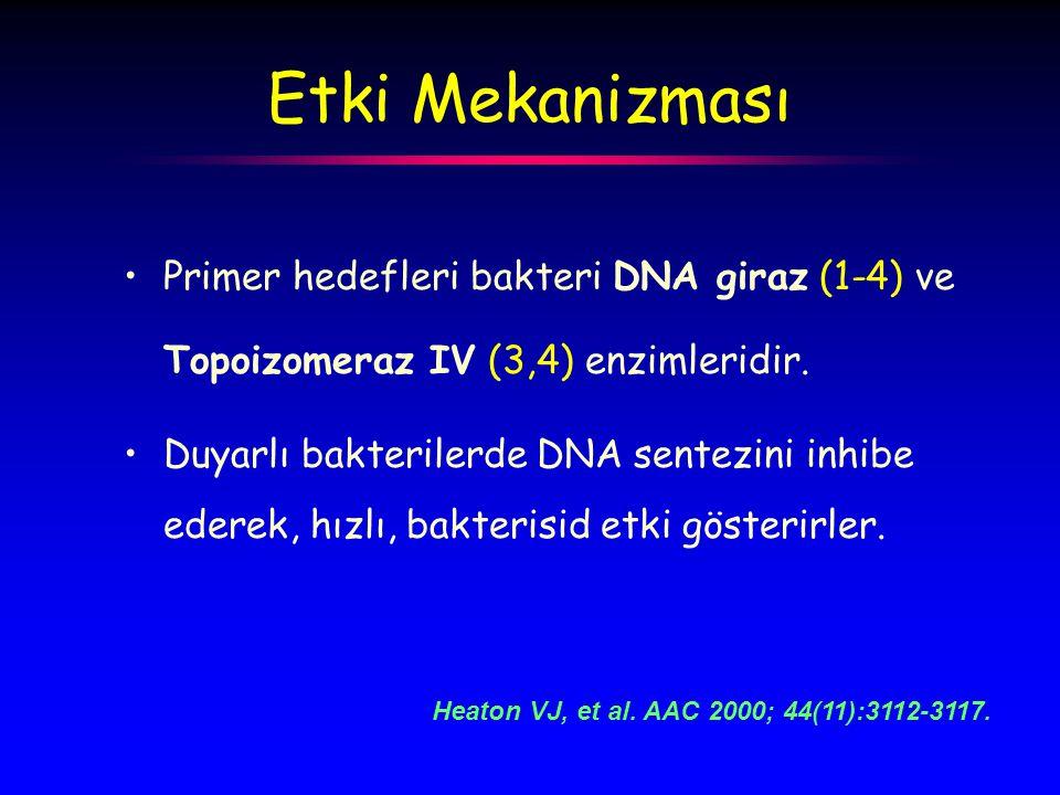 Etki Mekanizması Primer hedefleri bakteri DNA giraz (1-4) ve Topoizomeraz IV (3,4) enzimleridir.