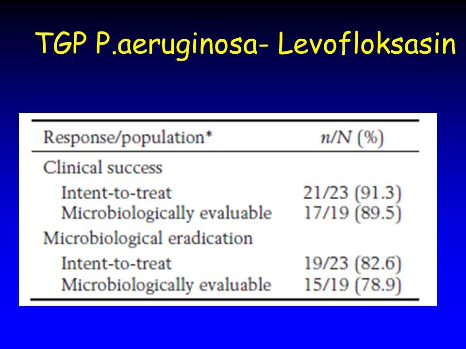 TGP P.aeruginosa- Levofloksasin