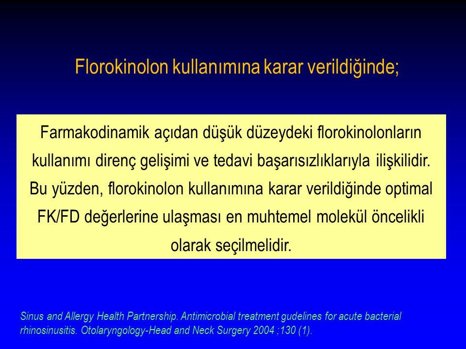 Florokinolon kullanımına karar verildiğinde; Farmakodinamik açıdan düşük düzeydeki florokinolonların kullanımı direnç gelişimi ve tedavi başarısızlıklarıyla ilişkilidir.