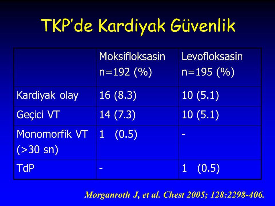 TKP'de Kardiyak Güvenlik Moksifloksasin n=192 (%) Levofloksasin n=195 (%) Kardiyak olay16 (8.3)10 (5.1) Geçici VT14 (7.3)10 (5.1) Monomorfik VT (>30 sn) 1 (0.5)- TdP-1 (0.5) Morganroth J, et al.