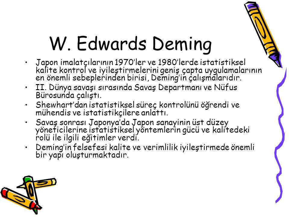 W. Edwards Deming Japon imalatçılarının 1970'ler ve 1980'lerde istatistiksel kalite kontrol ve iyileştirmelerini geniş çapta uygulamalarının en önemli