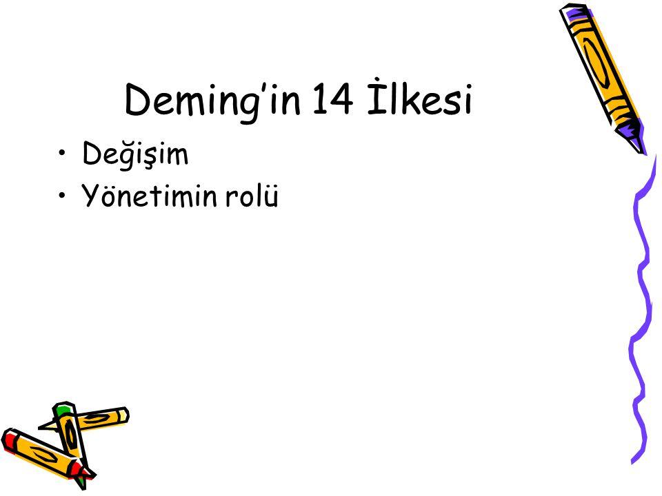 Deming'in 14 İlkesi Değişim Yönetimin rolü