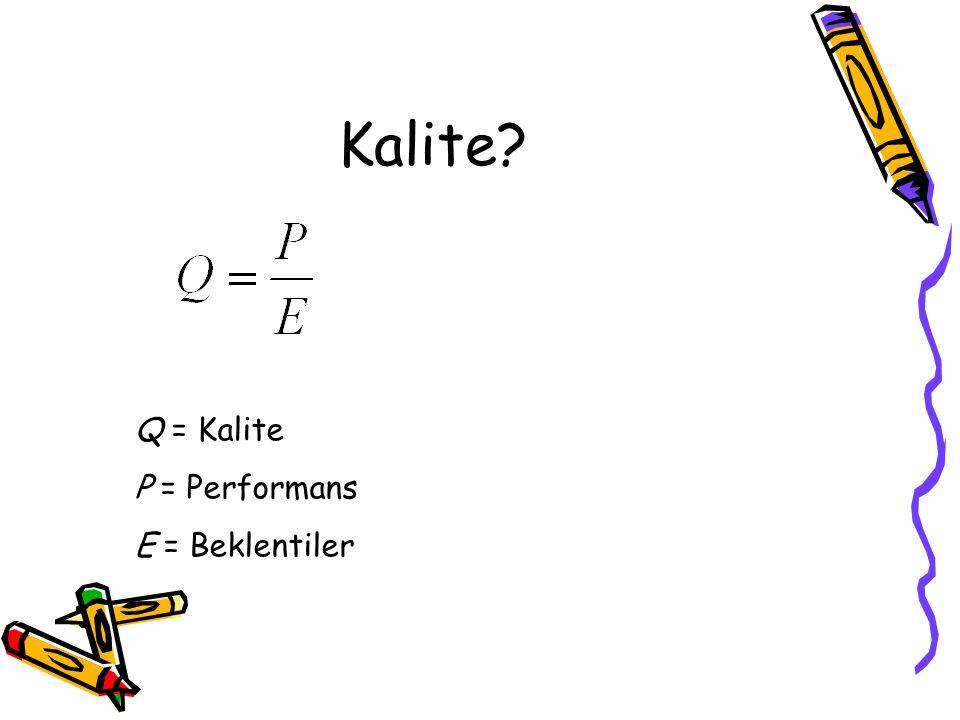 Kalite Standartları ISO 9000 Ailesi: Uluslararası standartlar organizasyonu (ISO) tarafından geliştirilmiştir.