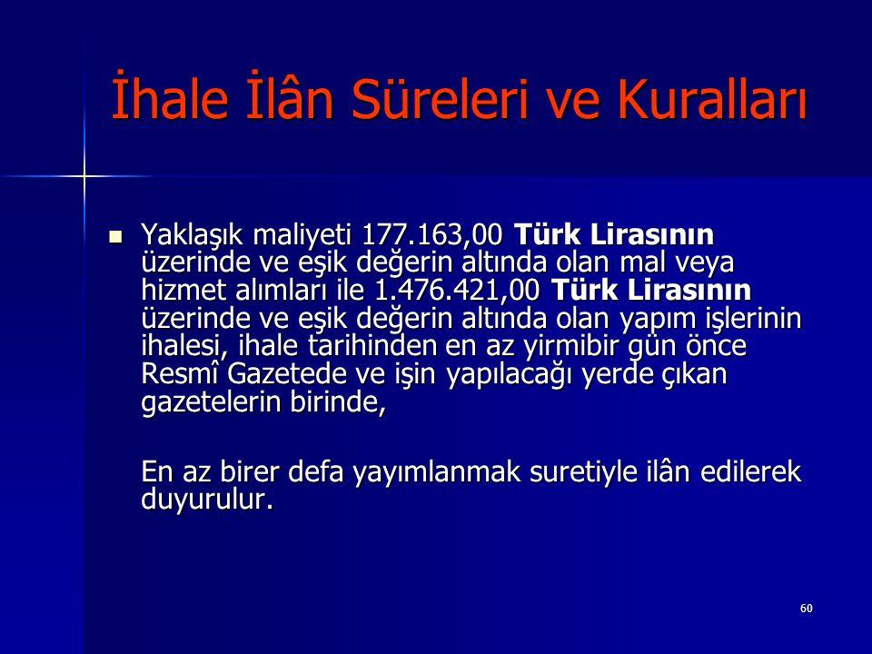 60 İhale İlân Süreleri ve Kuralları Yaklaşık maliyeti 177.163,00 Türk Lirasının üzerinde ve eşik değerin altında olan mal veya hizmet alımları ile 1.4