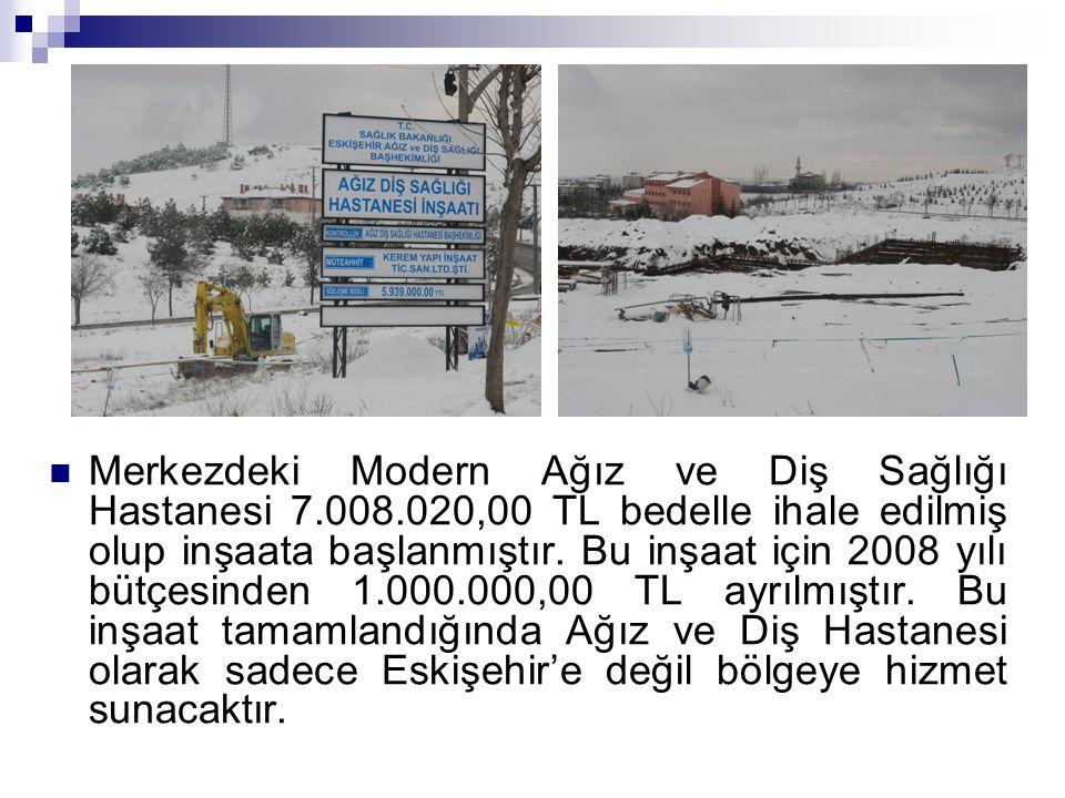 Merkezdeki Modern Ağız ve Diş Sağlığı Hastanesi 7.008.020,00 TL bedelle ihale edilmiş olup inşaata başlanmıştır. Bu inşaat için 2008 yılı bütçesinden