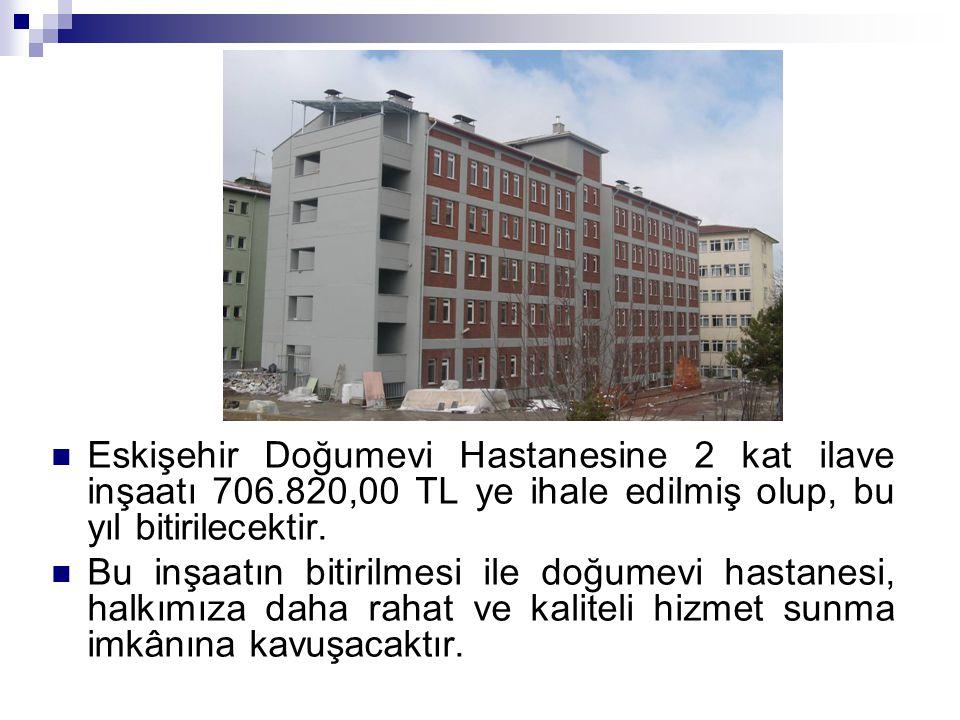 Eskişehir Doğumevi Hastanesine 2 kat ilave inşaatı 706.820,00 TL ye ihale edilmiş olup, bu yıl bitirilecektir. Bu inşaatın bitirilmesi ile doğumevi ha