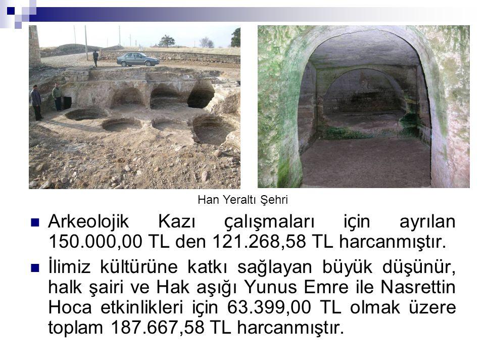 Arkeolojik Kazı ç alışmaları i ç in ayrılan 150.000,00 TL den 121.268,58 TL harcanmıştır. İlimiz k ü lt ü r ü ne katkı sağlayan b ü y ü k d ü ş ü n ü