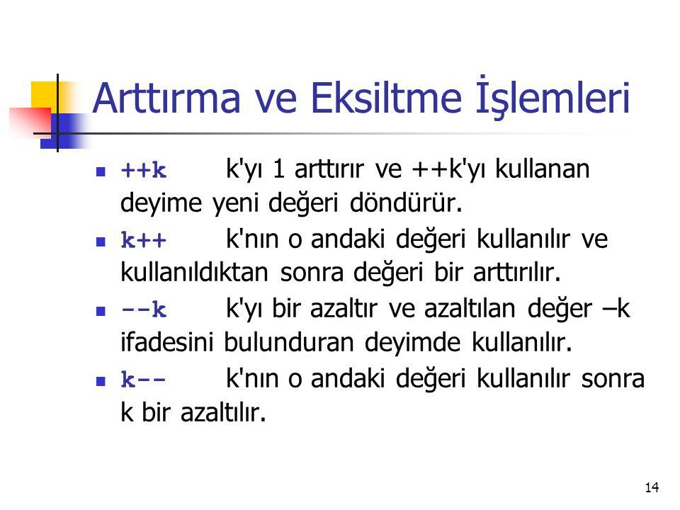 14 Arttırma ve Eksiltme İşlemleri ++k k'yı 1 arttırır ve ++k'yı kullanan deyime yeni değeri döndürür. k++ k'nın o andaki değeri kullanılır ve kullanıl