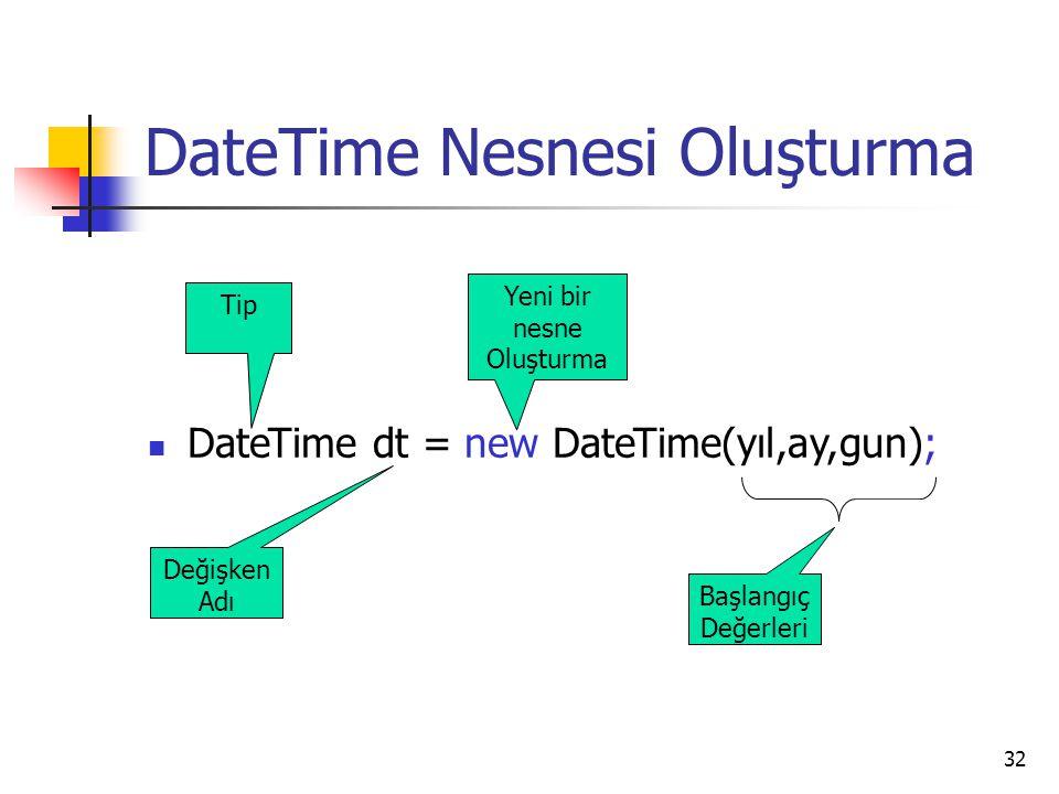 32 DateTime Nesnesi Oluşturma DateTime dt = new DateTime(yıl,ay,gun); Tip Değişken Adı Yeni bir nesne Oluşturma Başlangıç Değerleri