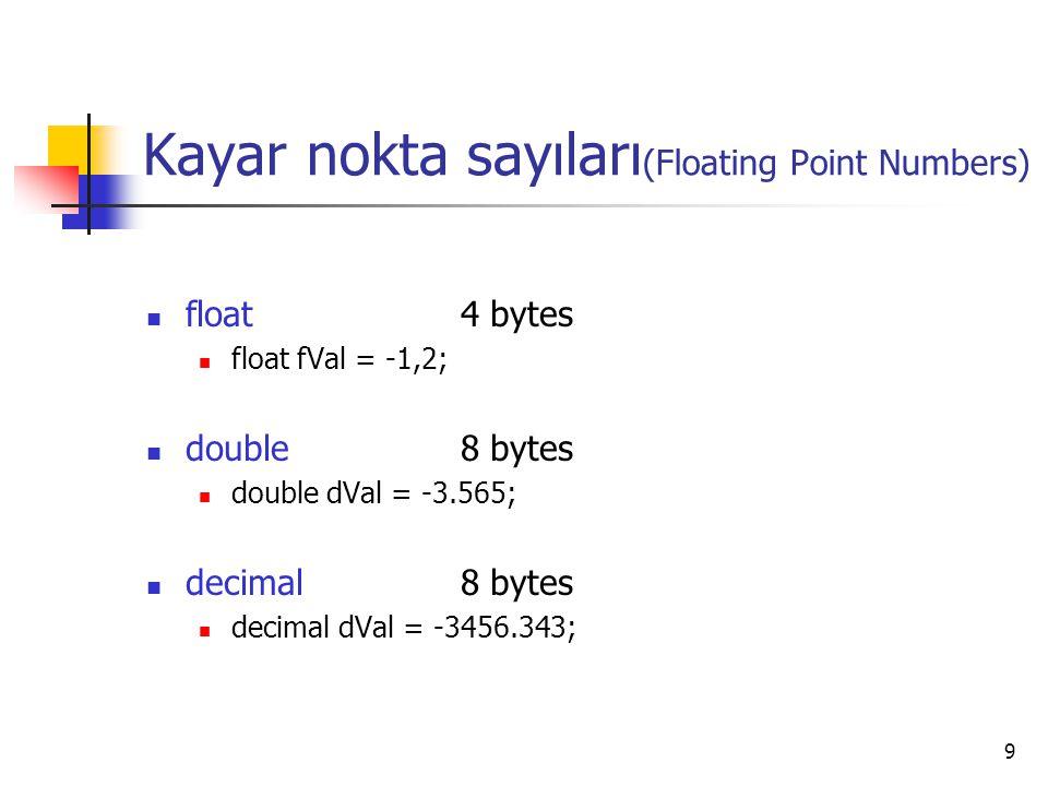 20 Örnek (sonuç) İfadede tamsayılar kullanılırsa, bölme işlemleri tamsayı sonucu verir (Diğer bir deyişle ondalıklı kısım yok edilir) 4/5 = 0 (tamsayı bölümü) 1 + (2 * 3) – (4 / 5) 7 7