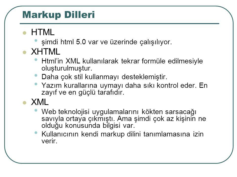 Markup Dilleri HTML şimdi html 5.0 var ve üzerinde çalışılıyor.