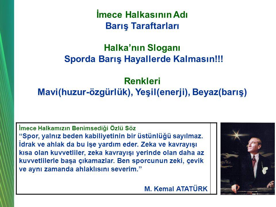 İmece Halkasının Adı Barış Taraftarları Halka'nın Sloganı Sporda Barış Hayallerde Kalmasın!!! Renkleri Mavi(huzur-özgürlük), Yeşil(enerji), Beyaz(barı