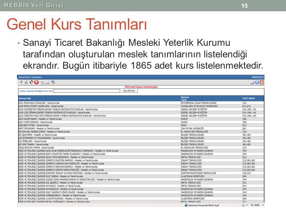 Genel Kurs Tanımları Sanayi Ticaret Bakanlığı Mesleki Yeterlik Kurumu tarafından oluşturulan meslek tanımlarının listelendiği ekrandır. Bugün itibariy