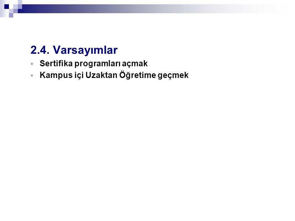 2.4. Varsayımlar  Sertifika programları açmak  Kampus içi Uzaktan Öğretime geçmek