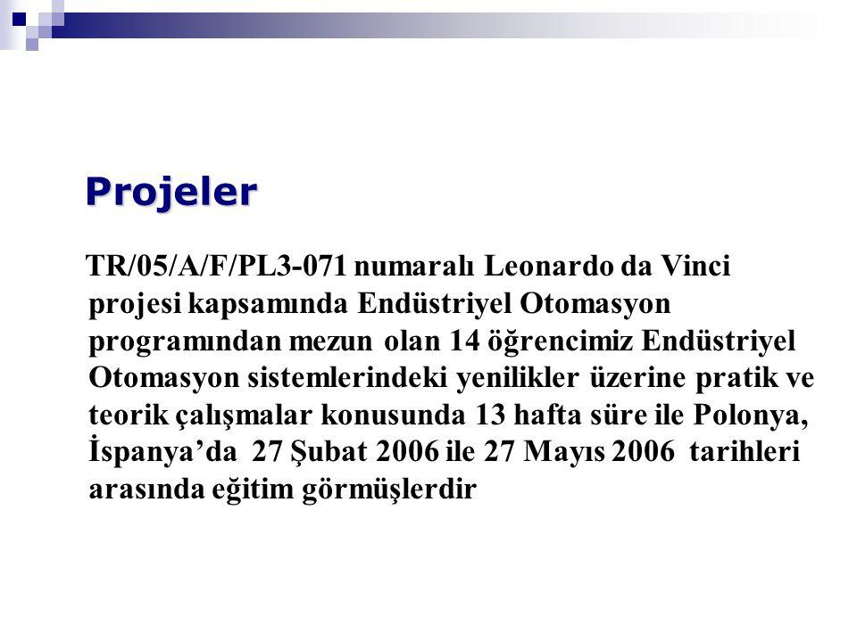 TR/05/A/F/PL3-071 numaralı Leonardo da Vinci projesi kapsamında Endüstriyel Otomasyon programından mezun olan 14 öğrencimiz Endüstriyel Otomasyon sistemlerindeki yenilikler üzerine pratik ve teorik çalışmalar konusunda 13 hafta süre ile Polonya, İspanya'da 27 Şubat 2006 ile 27 Mayıs 2006 tarihleri arasında eğitim görmüşlerdir Projeler