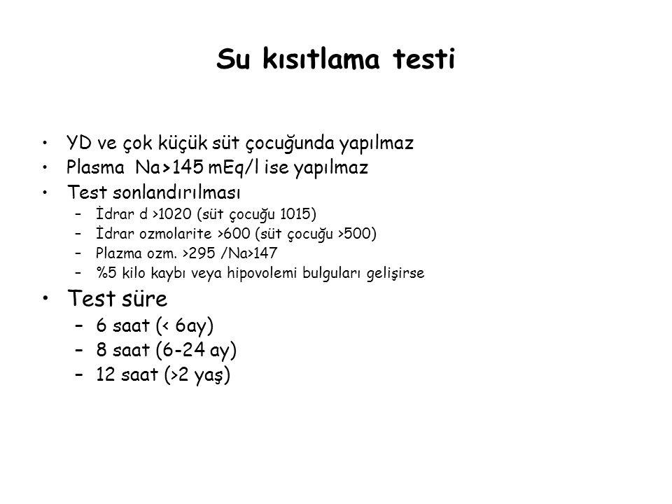 Su kısıtlama testi YD ve çok küçük süt çocuğunda yapılmaz Plasma Na>145 mEq/l ise yapılmaz Test sonlandırılması –İdrar d >1020 (süt çocuğu 1015) –İdra