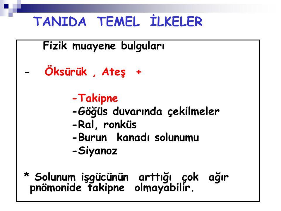 TANIDA TEMEL İLKELER Fizik muayene bulguları - Öksürük, Ateş + -Takipne -Göğüs duvarında çekilmeler -Ral, ronküs -Burun kanadı solunumu -Siyanoz * Solunum işgücünün arttığı çok ağır pnömonide takipne olmayabilir.