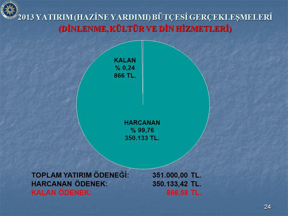 24 2013 YATIRIM (HAZİNE YARDIMI) BÜTÇESİ GERÇEKLEŞMELERİ (DİNLENME, KÜLTÜR VE DİN HİZMETLERİ) TOPLAM YATIRIM ÖDENEĞİ: 351.000,00 TL.