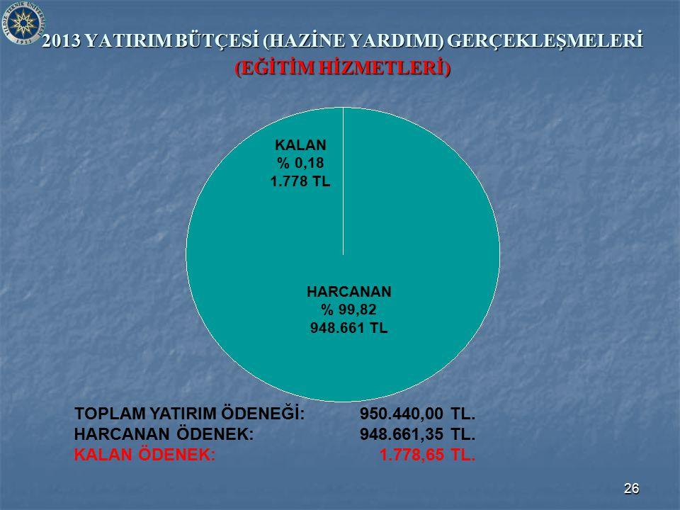 26 2013 YATIRIM BÜTÇESİ (HAZİNE YARDIMI) GERÇEKLEŞMELERİ (EĞİTİM HİZMETLERİ) TOPLAM YATIRIM ÖDENEĞİ: 950.440,00 TL.