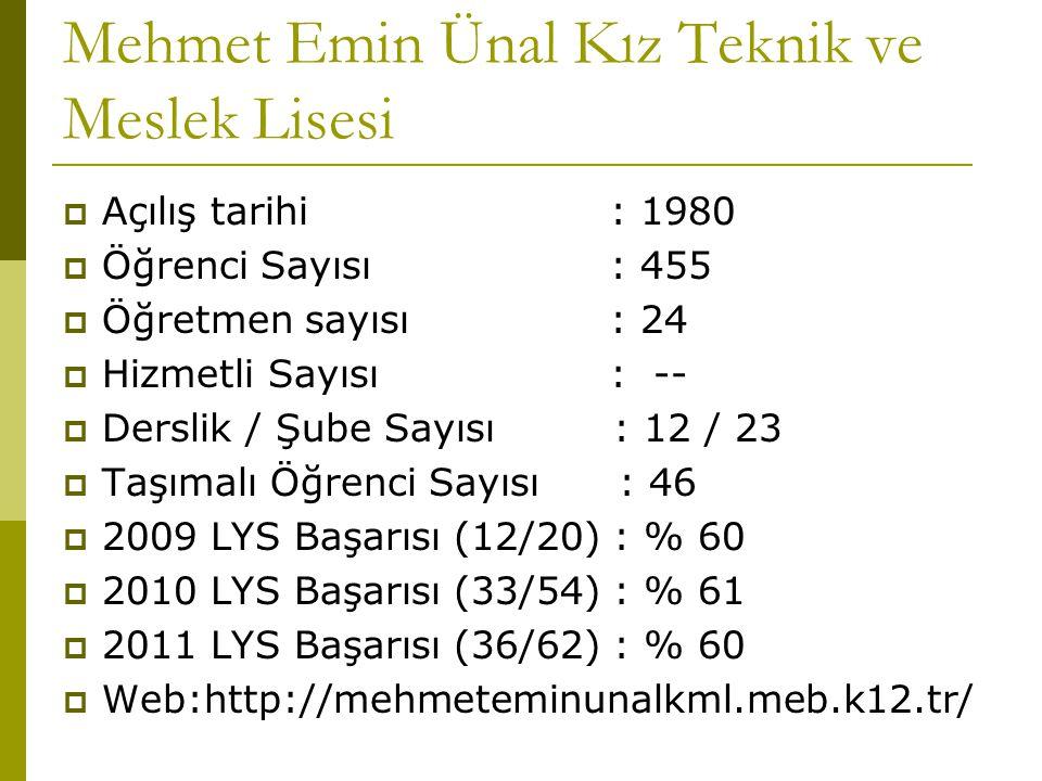 Mehmet Emin Ünal Kız Teknik ve Meslek Lisesi  Açılış tarihi : 1980  Öğrenci Sayısı : 455  Öğretmen sayısı : 24  Hizmetli Sayısı : --  Derslik / Şube Sayısı : 12 / 23  Taşımalı Öğrenci Sayısı : 46  2009 LYS Başarısı (12/20) : % 60  2010 LYS Başarısı (33/54) : % 61  2011 LYS Başarısı (36/62) : % 60  Web:http://mehmeteminunalkml.meb.k12.tr/