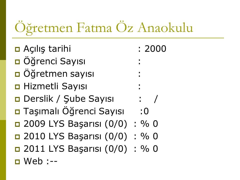 Öğretmen Fatma Öz Anaokulu  Açılış tarihi : 2000  Öğrenci Sayısı :  Öğretmen sayısı :  Hizmetli Sayısı :  Derslik / Şube Sayısı : /  Taşımalı Öğrenci Sayısı :0  2009 LYS Başarısı (0/0) : % 0  2010 LYS Başarısı (0/0) : % 0  2011 LYS Başarısı (0/0) : % 0  Web :--