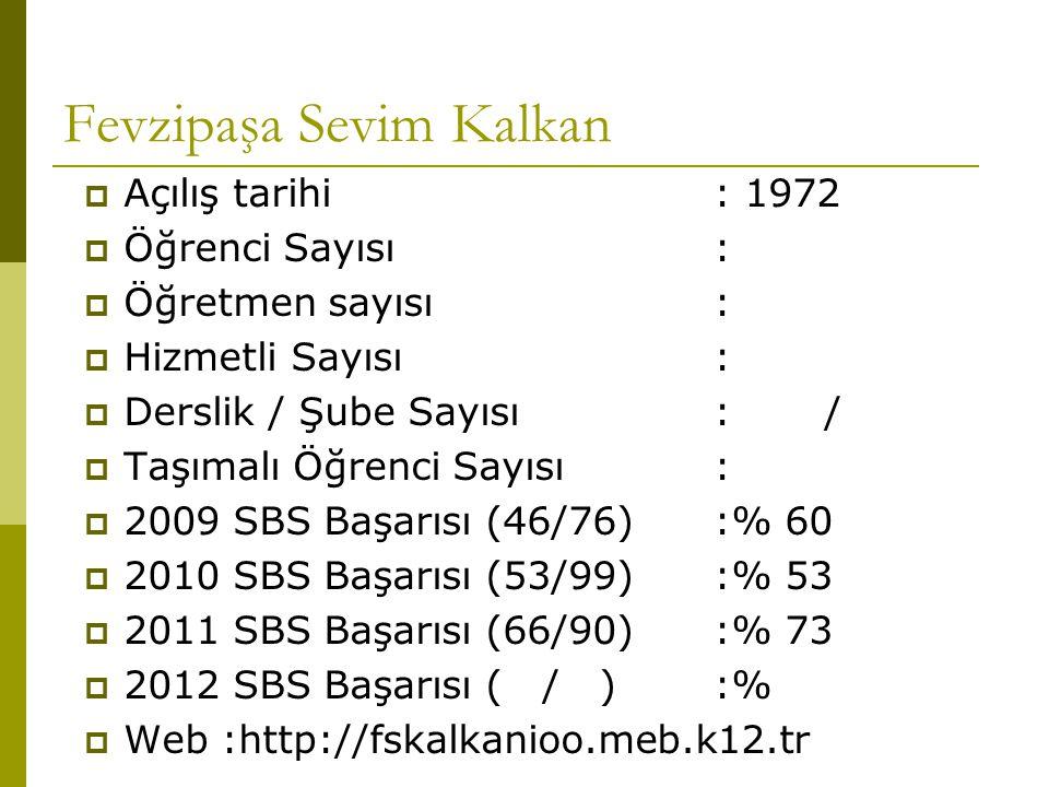 Fevzipaşa Sevim Kalkan  Açılış tarihi: 1972  Öğrenci Sayısı :  Öğretmen sayısı:  Hizmetli Sayısı:  Derslik / Şube Sayısı : /  Taşımalı Öğrenci Sayısı :  2009 SBS Başarısı (46/76):% 60  2010 SBS Başarısı (53/99):% 53  2011 SBS Başarısı (66/90):% 73  2012 SBS Başarısı ( / ):%  Web :http://fskalkanioo.meb.k12.tr