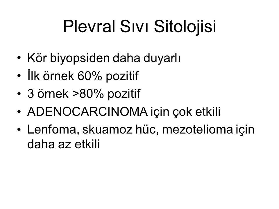 Plevral Sıvı Sitolojisi Kör biyopsiden daha duyarlı İlk örnek 60% pozitif 3 örnek >80% pozitif ADENOCARCINOMA için çok etkili Lenfoma, skuamoz hüc, me