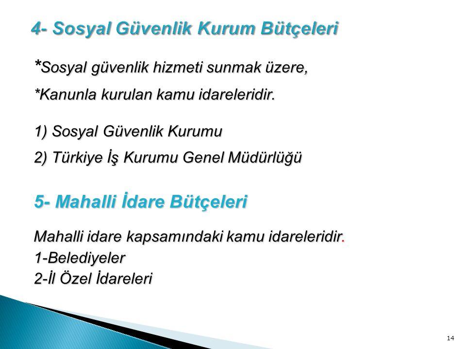 Sosyal güvenlik hizmeti sunmak üzere, * Sosyal güvenlik hizmeti sunmak üzere, *Kanunla kurulan kamu idareleridir. 1) Sosyal Güvenlik Kurumu 2) Türkiye