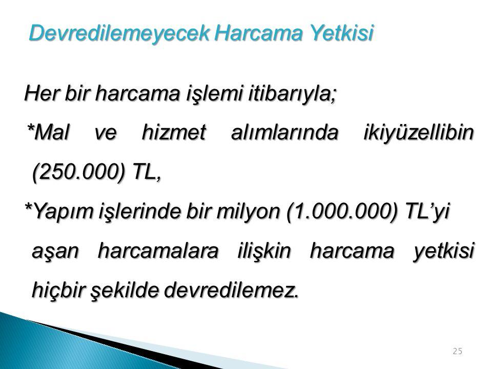 25 Devredilemeyecek Harcama Yetkisi Her bir harcama işlemi itibarıyla; *Mal ve hizmet alımlarında ikiyüzellibin (250.000) TL, *Mal ve hizmet alımların