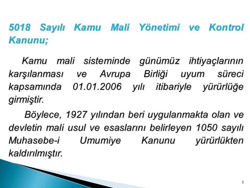 24 Yetki Devri (Taşra) Müsteşar ÜST YÖNETİCİ HARCAMA YETKİLİSİ İl M.E.Müdürü GERÇEK.