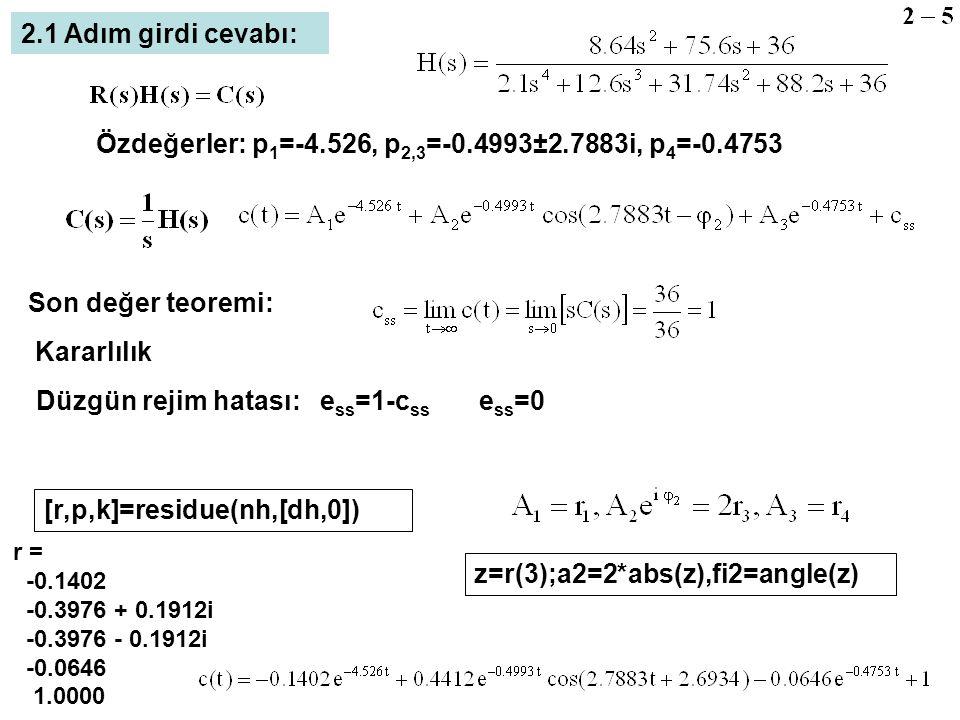 2.1 Adım girdi cevabı: Özdeğerler: p 1 =-4.526, p 2,3 =-0.4993±2.7883i, p 4 =-0.4753 Son değer teoremi: Kararlılık Düzgün rejim hatası: e ss =1-c ss e