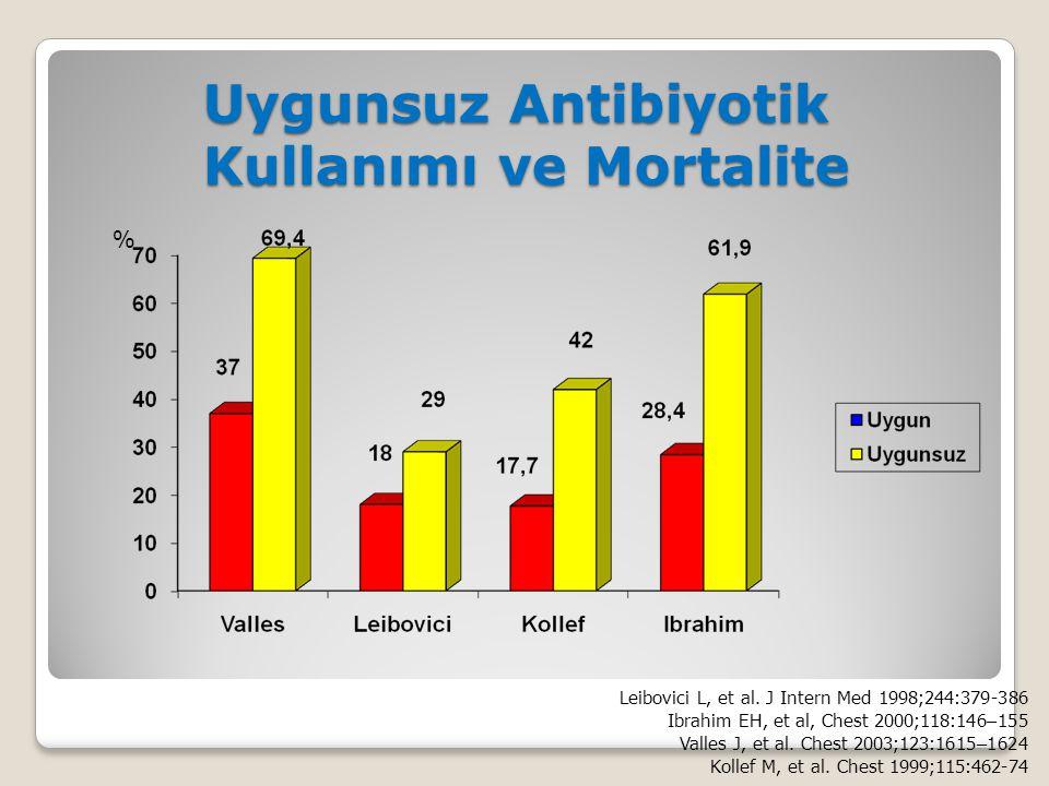Uygunsuz Antibiyotik Kullanımı ve Mortalite Leibovici L, et al. J Intern Med 1998;244:379-386 Ibrahim EH, et al, Chest 2000;118:146 – 155 Valles J, et