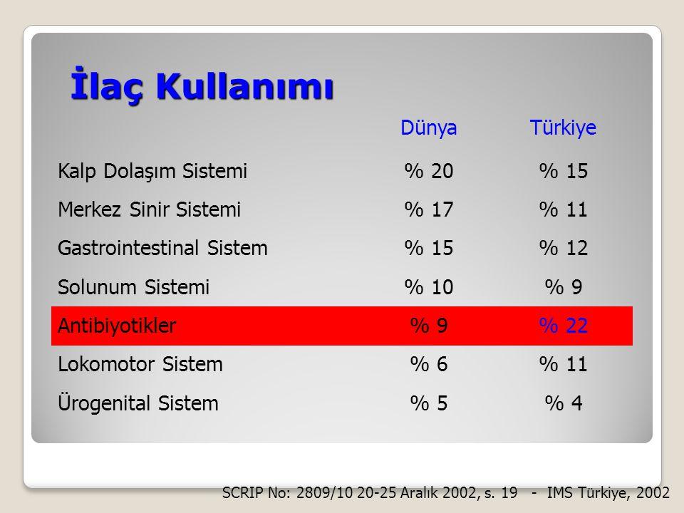 Rp/ 1) Seftriakson 1 gr flk No:10 (on) (İesef, novosef, rocephin, baktisef, forsef) S: 2x1 Daha sonra oral tb' e geçilecek 2) Klaritromisin 500 mg tb No: 1 (Bir) S: 2x1