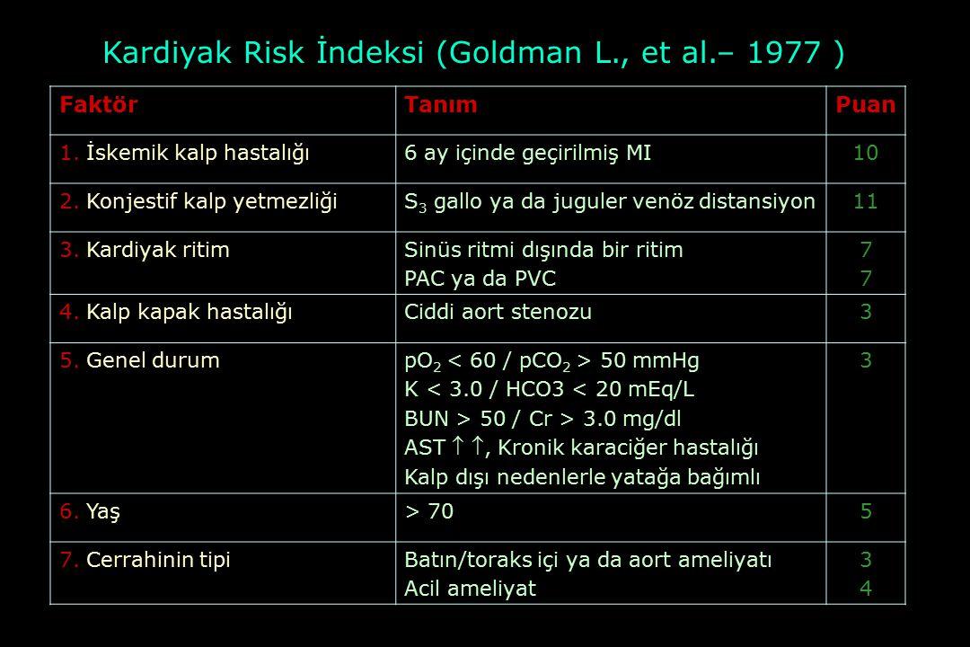 Kardiyak Risk İndeksi (Goldman L., et al.– 1977 ) FaktörTanımPuan 1. İskemik kalp hastalığı6 ay içinde geçirilmiş MI10 2. Konjestif kalp yetmezliğiS 3