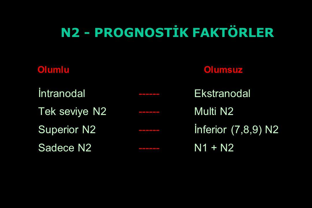 İntranodal------Ekstranodal Tek seviye N2------Multi N2 Superior N2------İnferior (7,8,9) N2 Sadece N2------N1 + N2 N2 - PROGNOSTİK FAKTÖRLER OlumluOl