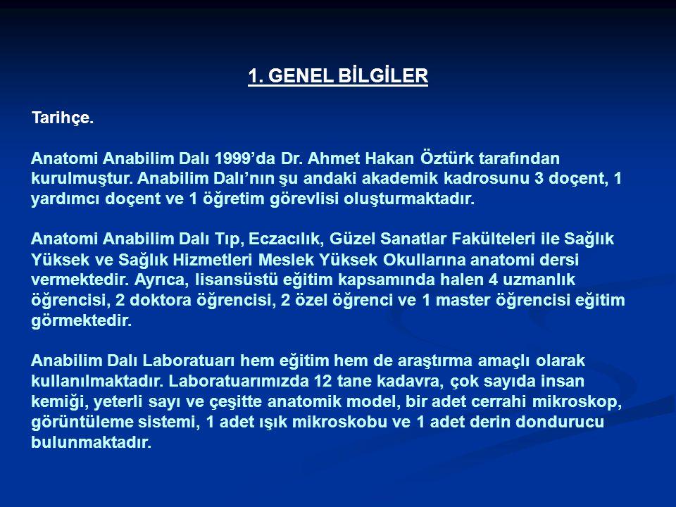 1. GENEL BİLGİLER Tarihçe. Anatomi Anabilim Dalı 1999'da Dr. Ahmet Hakan Öztürk tarafından kurulmuştur. Anabilim Dalı'nın şu andaki akademik kadrosunu