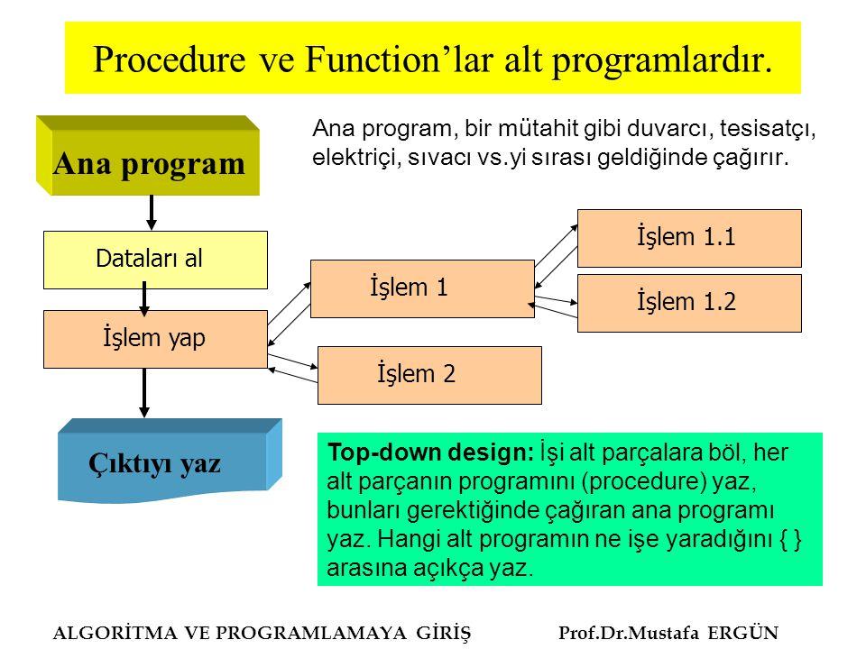 Procedure ve Function'lar alt programlardır. ALGORİTMA VE PROGRAMLAMAYA GİRİŞ Prof.Dr.Mustafa ERGÜN Ana program Dataları al İşlem yap İşlem 1 İşlem 1.