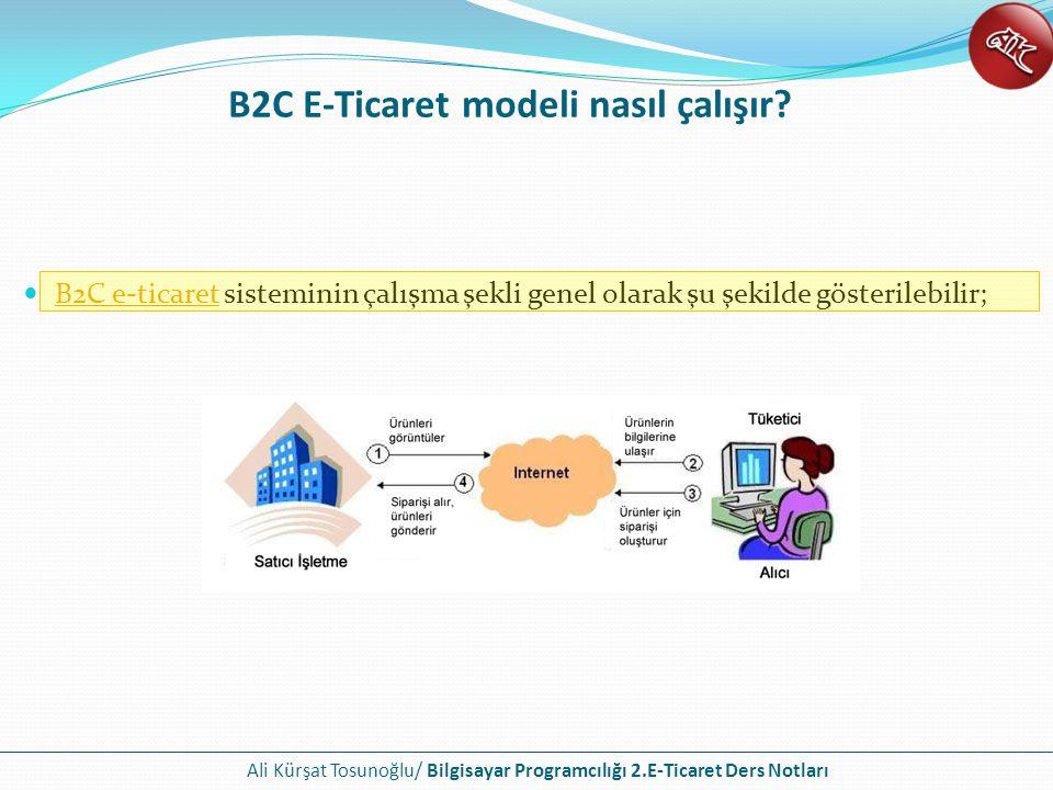 Ali Kürşat Tosunoğlu/ Bilgisayar Programcılığı 2.E-Ticaret Ders Notları Bu e-ticaret modelinde öncelikli olarak satıcı işletme kurmuş olduğu internet sitesine pazarladığı ürünleri girecektir.