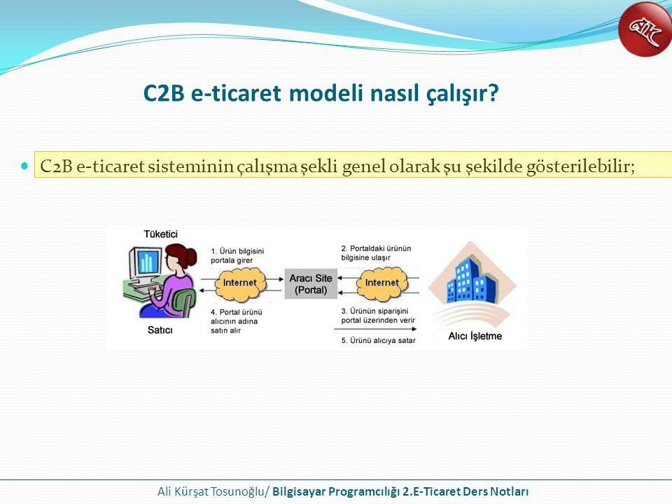 Ali Kürşat Tosunoğlu/ Bilgisayar Programcılığı 2.E-Ticaret Ders Notları C2B e-ticaret modeli nasıl çalışır? C2B e-ticaret sisteminin çalışma şekli gen