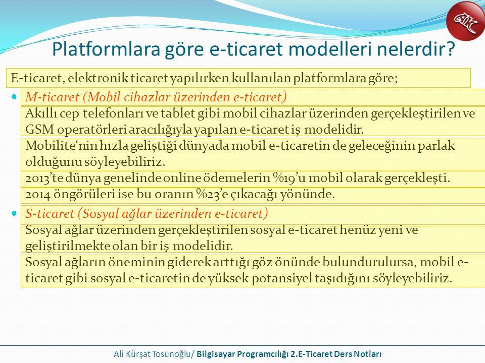 Ali Kürşat Tosunoğlu/ Bilgisayar Programcılığı 2.E-Ticaret Ders Notları İş Modeline Göre E-ticaret Yatay E-Ticaret Firma ürünleri kendisi satar,kendisi hazırlar Dikey E-Ticaret PazarYeri Modeli Özel Alışveriş Fırsat Siteleri