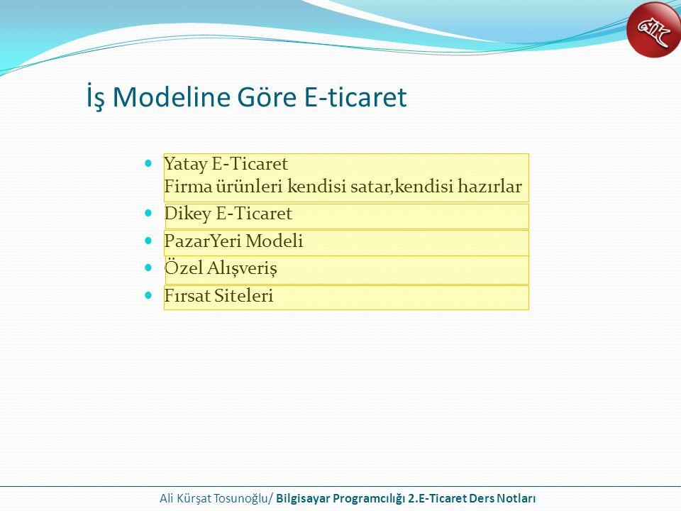 Ali Kürşat Tosunoğlu/ Bilgisayar Programcılığı 2.E-Ticaret Ders Notları Yatay E-Ticaret Çok sayıda farklı ürün ve ürün grubu barındıran türdeki e-ticaret sitelerinin iş modelidir.