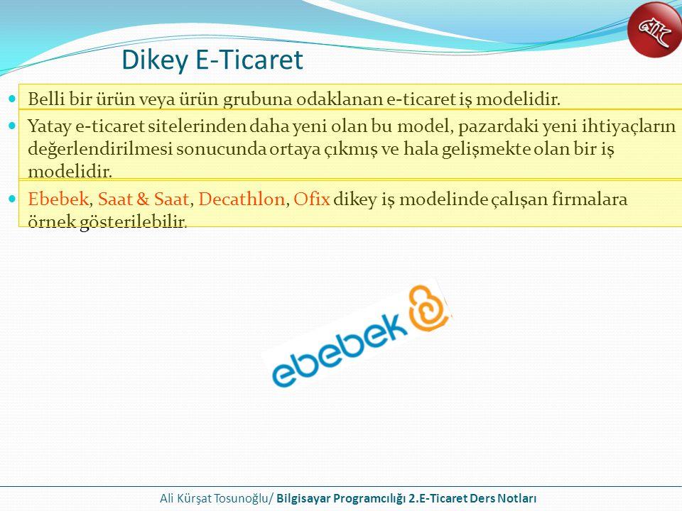 Ali Kürşat Tosunoğlu/ Bilgisayar Programcılığı 2.E-Ticaret Ders Notları Pazar Yeri Modeli Pazar yerleri tüketicilere, birbirleri arasında mal ve hizmetlerini satma imkanı veren sitelerdir.