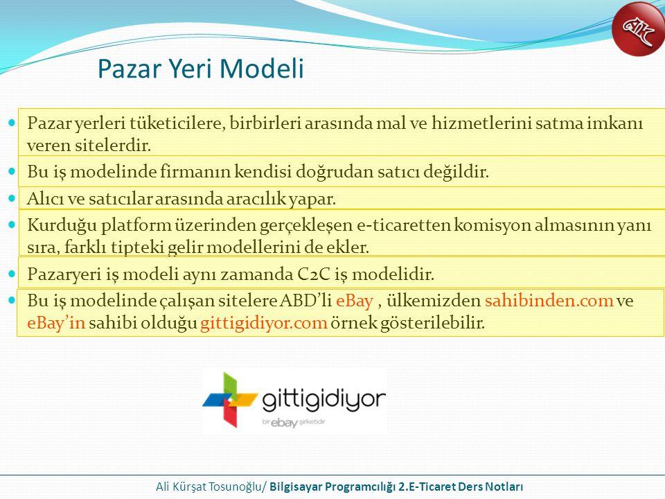Ali Kürşat Tosunoğlu/ Bilgisayar Programcılığı 2.E-Ticaret Ders Notları Pazar Yeri Modeli Pazar yerleri tüketicilere, birbirleri arasında mal ve hizme