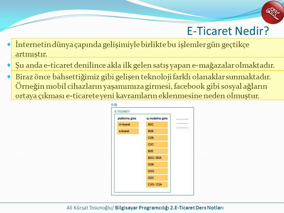 Ali Kürşat Tosunoğlu/ Bilgisayar Programcılığı 2.E-Ticaret Ders Notları Üç Tane İş Modeli Var Çalışma Şekline Göre E-Ticaret Platforma göre e-ticaret *E Ticaretin yapıldığı ortam İş modeline göre e- ticaret *Satışı kimler yapıyor ve kimlere satış yapıyor