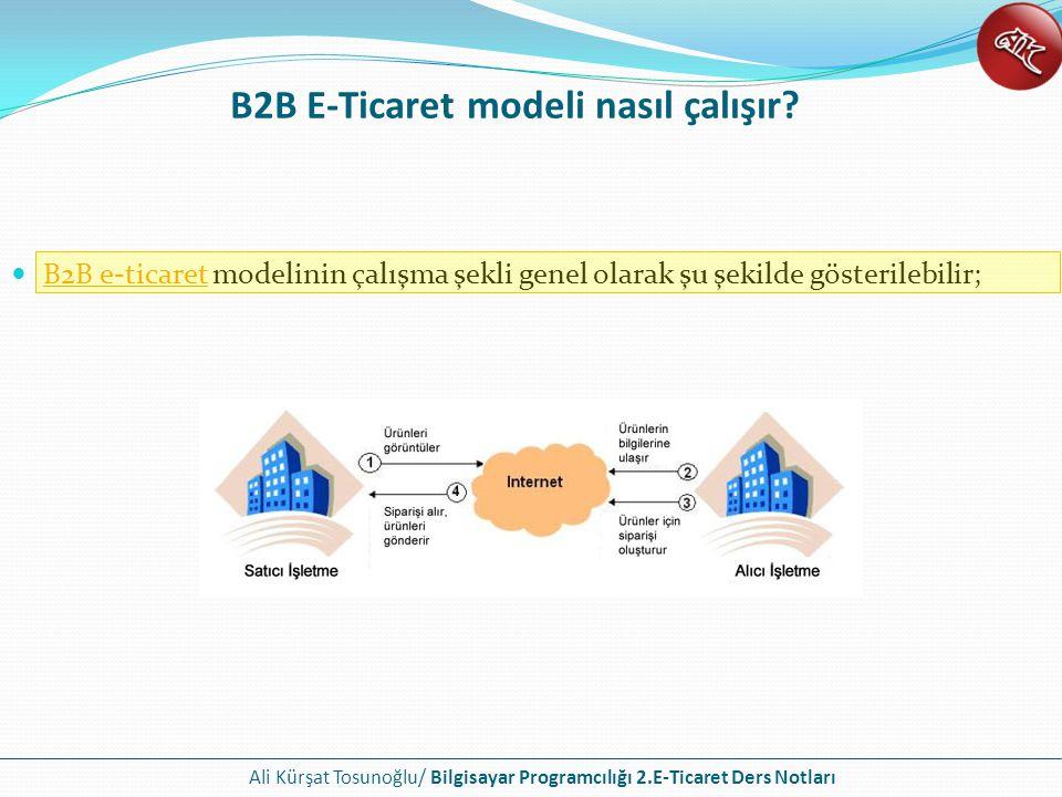 Ali Kürşat Tosunoğlu/ Bilgisayar Programcılığı 2.E-Ticaret Ders Notları B2B E-Ticaret modeli nasıl çalışır? B2B e-ticaret modelinin çalışma şekli gene