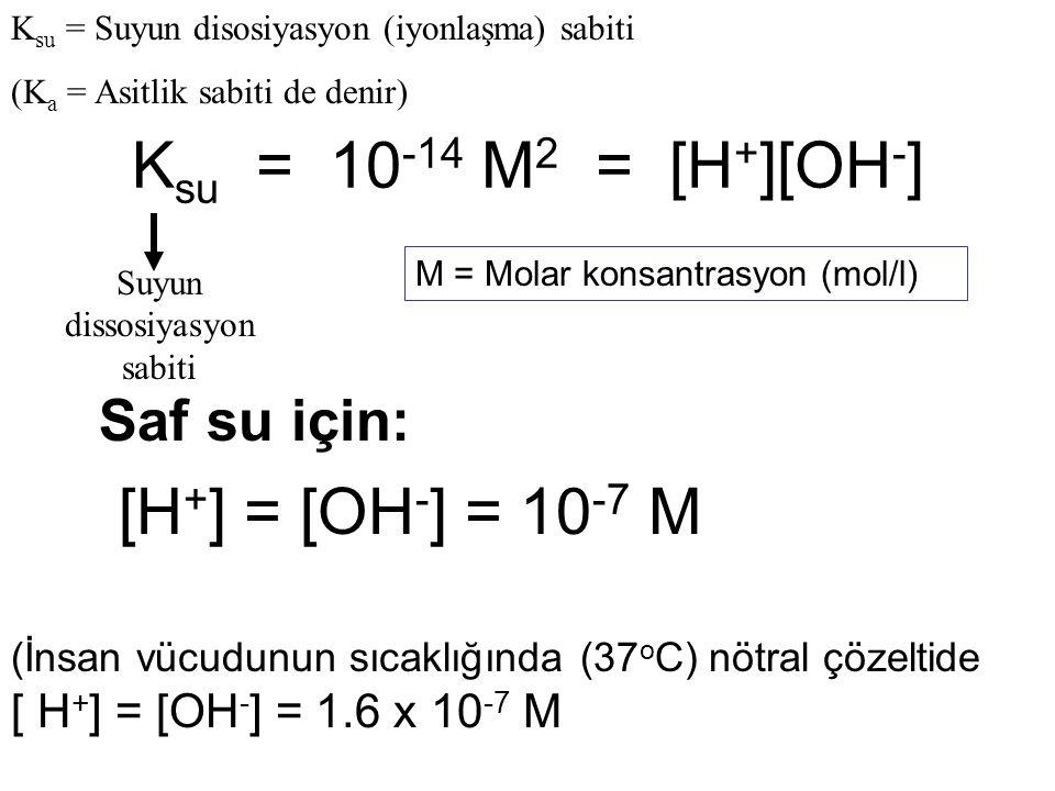 K su = 10 -14 M 2 = [H + ][OH - ] Suyun dissosiyasyon sabiti M = Molar konsantrasyon (mol/l) Saf su için: [H + ] = [OH - ] = 10 -7 M (İnsan vücudunun